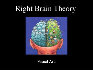 Right Brain Theory