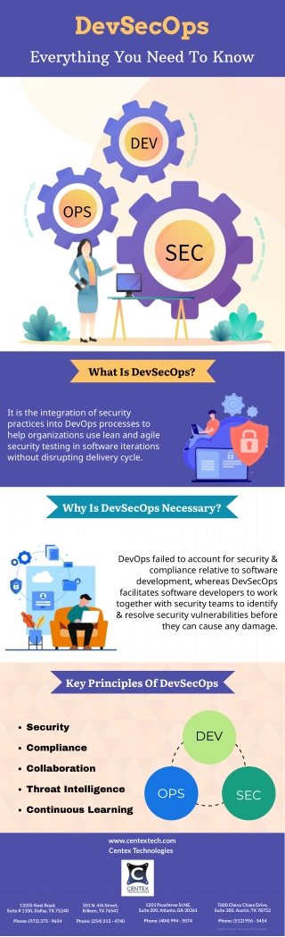 DevSecOps Everything You Need To Know