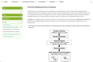 metabolomics analysis
