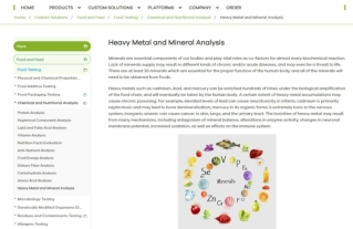 Mineral Analysis