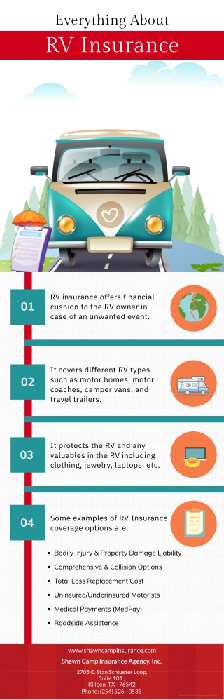 Everything About RV Insurance