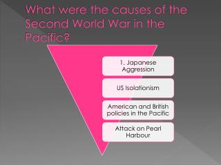 What were the causes of the Second World War in the Pacific?