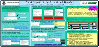 Multi-Dispatch in the  Java Virtual Machine
