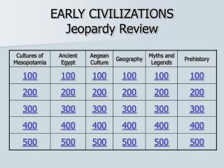 EARLY CIVILIZATIONS Jeopardy Review