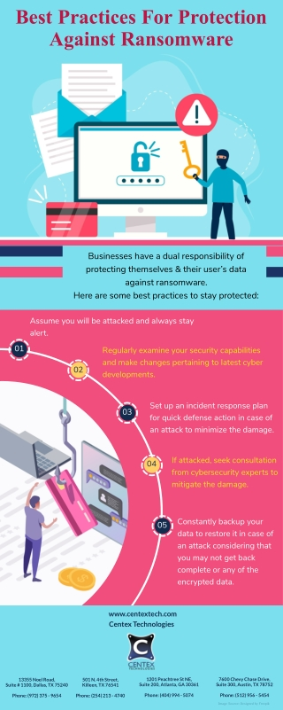 Best Practices For Protection Against Ransomware