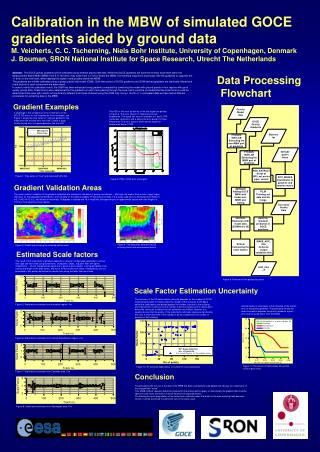 Data Processing Flowchart