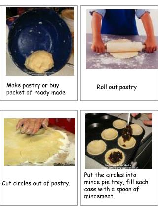Make pastry or buy packet of ready made