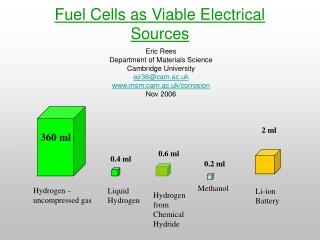 Fuel Cells as Viable Electrical Sources