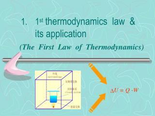 1 st thermodynamics  law  &  its application
