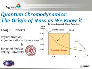 Quantum  Chromodynamics : The Origin of Mass as We Know it