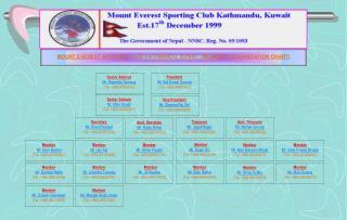 Member Mr. Mek Gurung (Tel. +965-99309917)