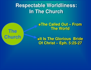 Respectable Worldliness: In The Church