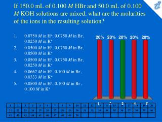 If 150.0 mL of 0.100 M HBr and 50.0 mL of 0.100 M KOH solutions are mixed, what are the molarities of the ions in th