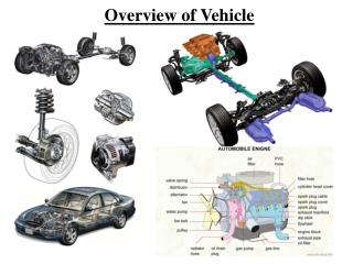Overview of Vehicle