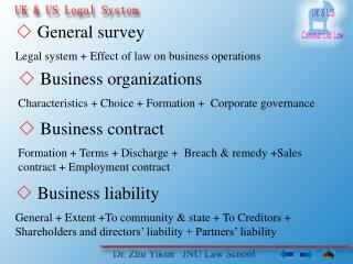 ?  General survey Legal system + Effect of law on business operations