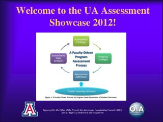 Welcome to the UA Assessment Showcase 2012!