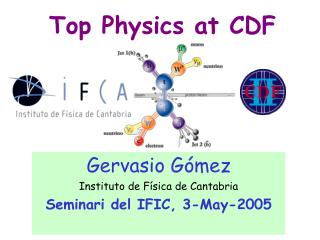 Top Physics at CDF