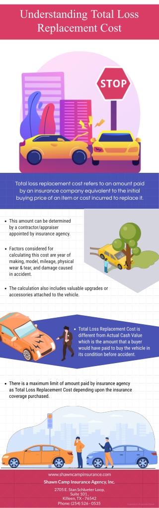 Understanding Total Loss Replacement Cost
