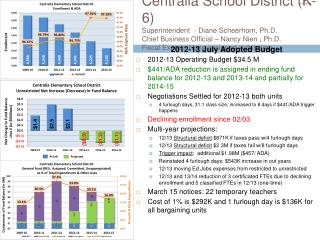 2012-13 Operating Budget $ 34.5 M $441/ADA reduction is assigned in ending fund balance for 2012-13 and 2013-14 and par