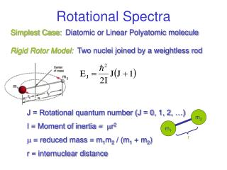 Rotational Spectra