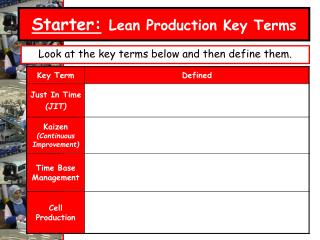 Starter: Lean Production Key Terms