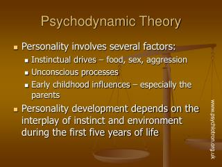 psychodynamic theory on aggression