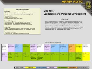 MSL 101: Leadership and Personal Development