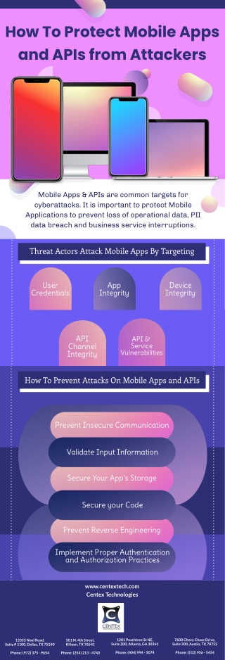 How To Protect Mobile Apps and APIs from Attackers