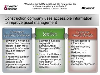 Instant access to information Greater licensing control Reduced risk Improved policies and training Easy asset managemen