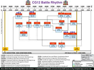 CG12 Battle Rhythm