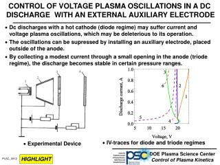 CONTROL OF VOLTAGE PLASMA OSCILLATIONS IN A DC  DISCHARGE  WITH AN EXTERNAL AUXILIARY ELECTRODE