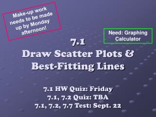 7.1  Draw Scatter Plots & Best-Fitting Lines 7.1 HW Quiz: Friday 7.1, 7.2 Quiz: TBA 7.1, 7.2, 7.7 Test: Sept. 22