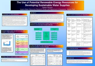 The Use of Potential Renewable Energy Resources for Developing Sustainable Water Supplies Tamim Younos  Virginia Water R