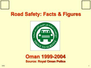 Oman 1999-2004 Source: Royal Oman Police