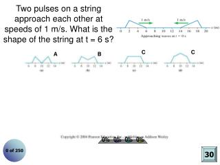 Two pulses on a string approach each other at speeds of 1 m