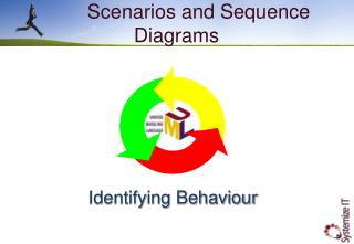Scenarios  and Sequence Diagrams