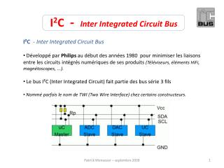 I 2 C - Inter  Integrated  Circuit Bus