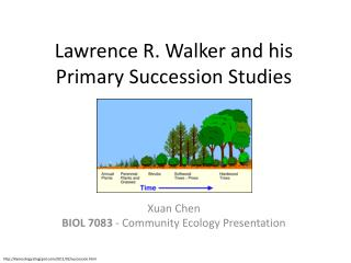 Lawrence R. Walker and his Primary S uccession Studies