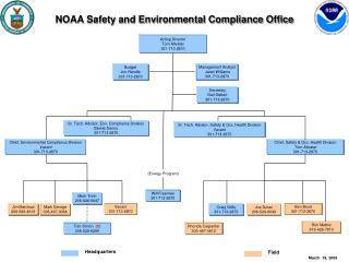 NOAA Safety and Environmental Compliance Office
