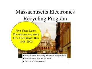 Massachusetts Electronics Recycling Program