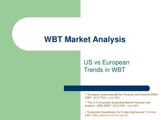 WBT Market Analysis
