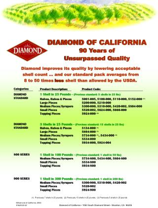 DIAMOND OF CALIFORNIA 90 Years of Unsurpassed Quality