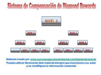 Diamond Rewards - Sistema de Compensacion
