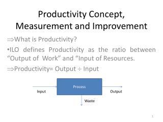 Productivity Concept, Measurement and Improvement