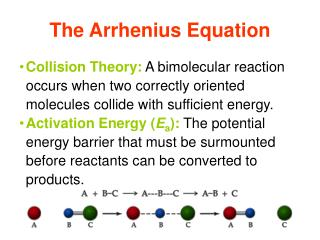 The Arrhenius Equation