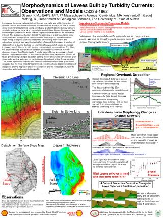 Morphodynamics of Levees Built by Turbidity Currents: Observations and Models OS23B-1662