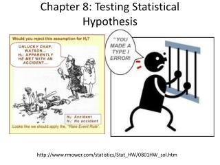 Chapter 8: Testing Statistical Hypothesis