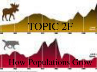 TOPIC 2F  How Populations Grow