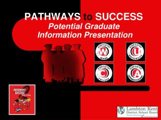 PATHWAYS to SUCCESS Potential Graduate  Information Presentation