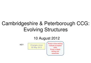 Cambridgeshire  Peterborough CCG: Evolving Structures